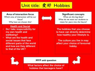 Area of interaction focus Which area of interaction will be our focus? Why have we chosen this?