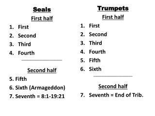 Seals First half First	 Second Third	    Fourth ___________________________ Second half 5. Fifth