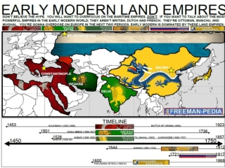 Ottoman and Safavid Empires