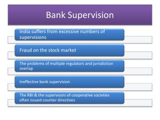 Bank  S upervision
