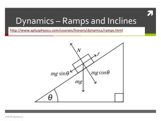 Dynamics � Ramps and Inclines