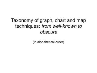 Taxonomy of graph, chart and map techniques:  from well-known to obscure (in alphabetical order)