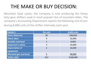 THE MAKE OR BUY DECISION:
