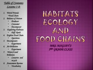 Habitats  Ecology  and  Food Chains Mrs. Magley's 3 rd  Grade Class