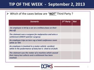 TIP OF THE WEEK  -  September 2, 2013