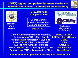 2LSU(2 )  regime: competition between Kondo and Intermediate Valence  (a  numerical collaboration)