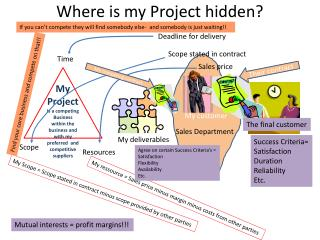 Where is my Project hidden?