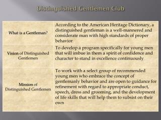 Distinguished Gentlemen Club