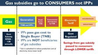 IPPs  pass gas cost to Single Buyer (TNB) IPPs are  NOT  beneficiaries of gas subsidies