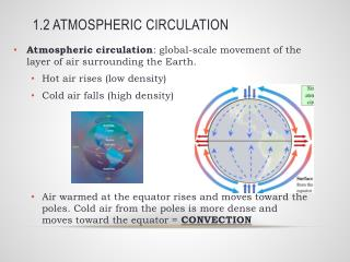 1.2 Atmospheric Circulation