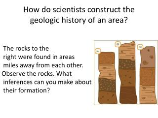 How do scientists construct the geologic history of an area?