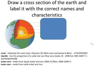 Draw a cross section of the earth and label it with the correct names and characteristics