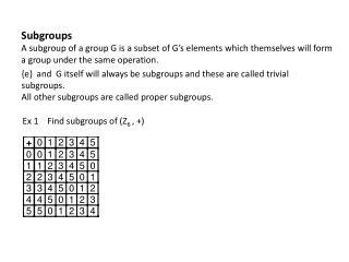 Subgroups