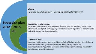 Strategisk  plan  2012  – 2015 HiL