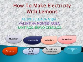 How To Make Electricity With Lemons