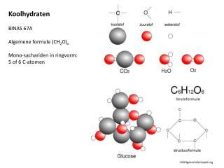 Koolhydraten BINAS 67A Algemene formule (CH 2 O) n Mono-sachariden  in ringvorm:  5 of 6  C-atomen