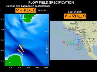 FLOW FIELD SPECIFICATION