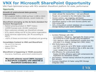Growth of unstructured data growing exponentially IDC predicts 35ZB in 2020 up from 1.2ZB in 2010