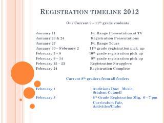Registration timeline 2012