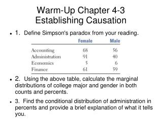 Warm-Up Chapter 4-3 Establishing Causation