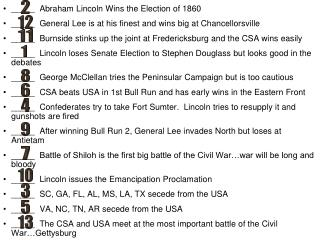 _____  Abraham Lincoln Wins the Election of 1860