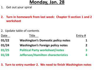 Monday ,  Jan.  28
