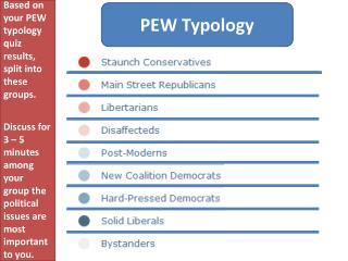 PEW Typology
