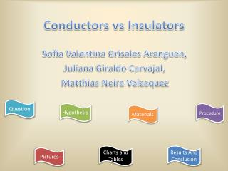 Conductors vs Insulators
