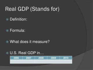 Real GDP (Stands for)