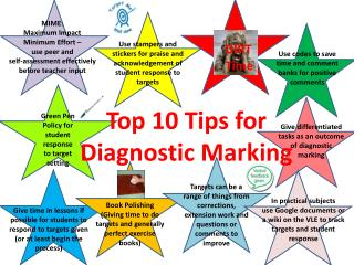 Top 10 Tips for Diagnostic  Marking