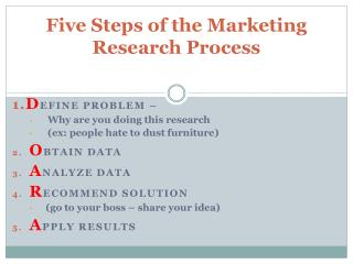 Five Steps of the Marketing Research Process