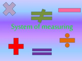System  of  measuring