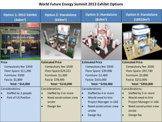 World Future Energy Summit 2013 Exhibit Options
