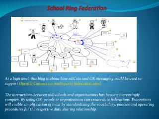 School Ring Federation