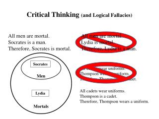 Critical Thinking  (and Logical Fallacies)