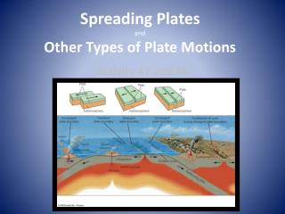Spreading Plates and Other Types of Plate Motions