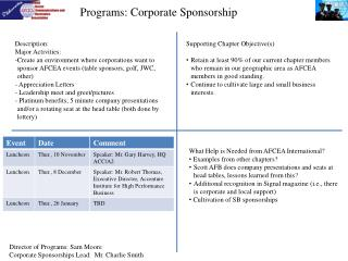 Programs: Corporate Sponsorship