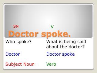 Doctor spoke.