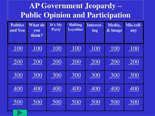 AP Government Jeopardy –  Public Opinion and Participation