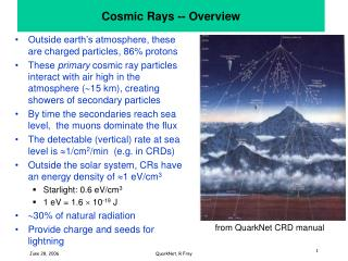 Cosmic Rays -- Overview