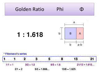 Golden Ratio          Phi             Φ