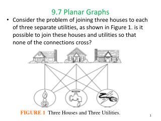 9.7 Planar Graphs