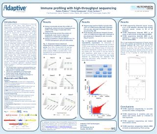 Immune  profiling  with high-throughput sequencing