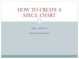 How to create a  S.P.I.C.E. Chart