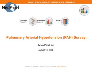 Pulmonary Arterial Hypertension PAH Survey  By MedPanel, Inc.  August 18, 2006
