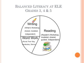 Balanced Literacy at ELE Grades 3, 4 & 5