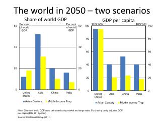 The world in 2050 � two scenarios