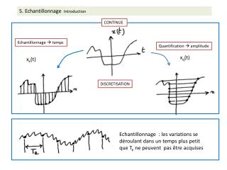 5. Echantillonnage   Introduction