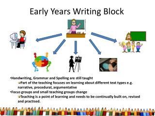 Early Years Writing Block