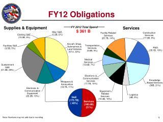 FY12 Obligations